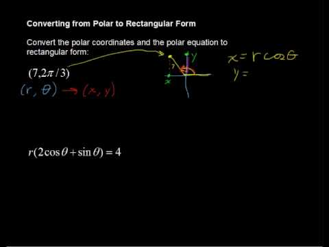 How To Convert From Polar To Rectangular Form Algebra Tips Youtube