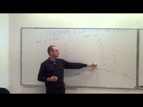 Kaloyan Slavov - Cryptography