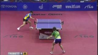 Qatar Open: Guo Yue-Park Mi Young