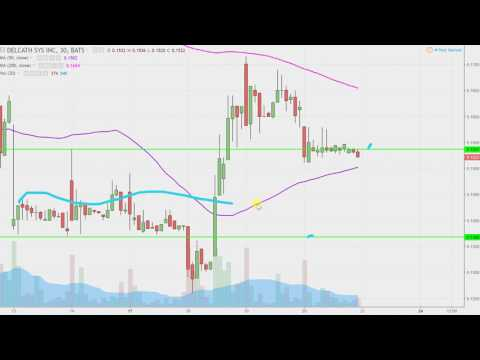 Delcath Systems, Inc - DCTH Stock Chart Technical Analysis for 07-20-17