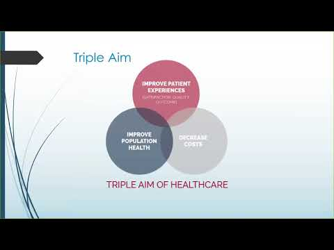 Care Coordination - How the investment can help your organization accomplish the Triple Aim