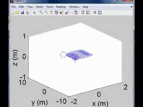 Cyclotron Motion and Gradient-B Drift of Proton