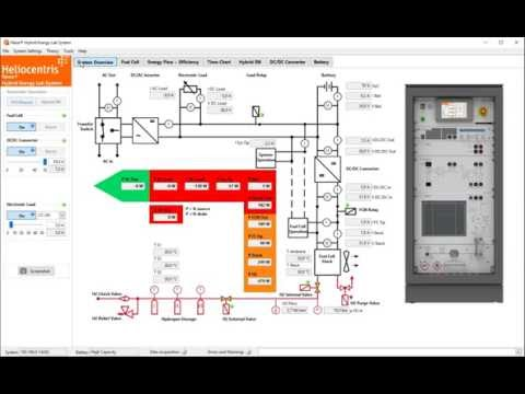 Hybrid Energy Lab-System - Getting Started with the HEL Software
