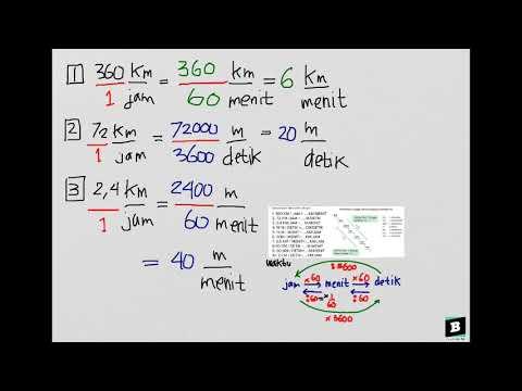 konversi-dari-km/jam-menjadi-km/menit