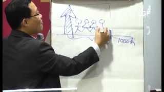 Pdt. Aruna Wirjolukito - Seminar Akhir Zaman: Blood Moon, Antichrist, Chip (part 2)