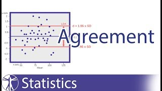 Agreement Explained | Statistics in Healthcare