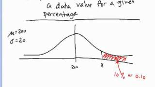 Statistics - Normal Distribution, Finding X Value from Percentage