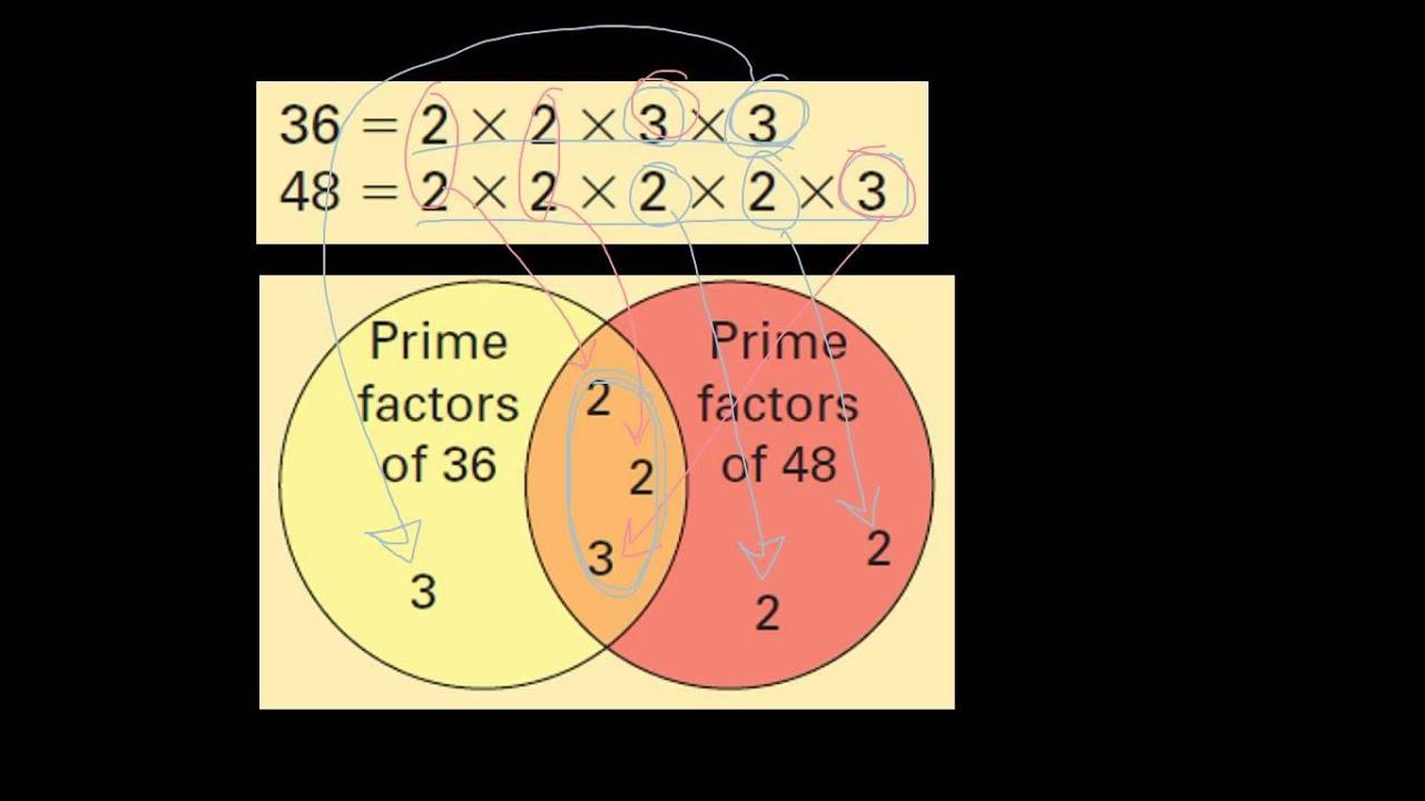 hcf and lcm using venn diagrams vw passat ccm wiring diagram gcf a youtube