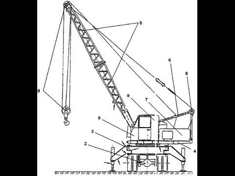 Техническое обследование грузоподъемных кранов[Technical inspection of cranes]