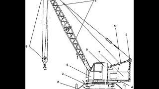 Техническое обследование грузоподъемных кранов[Technical inspection of cranes](, 2016-02-17T17:49:17.000Z)