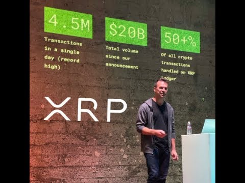 Ripple Xpring: XRP 50% Of All Crypto Transactions And Yale: Bitcoin 6% Of Every Portfolio
