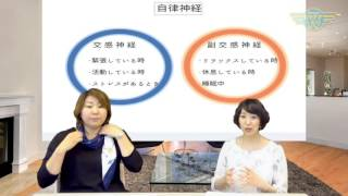 Ask for Quality【2016年7月4週目放送】<第22回> Guest: Seven C代表...