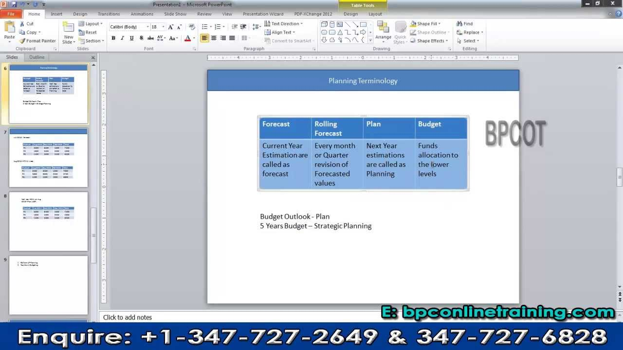 sap business planning and consolidation tutorial hijab