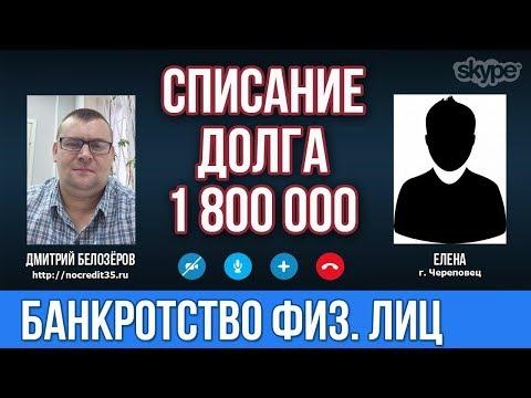 Списали долги в банках Промсвязьбанк, ОТП банк, Русский Стандарт,Открытие