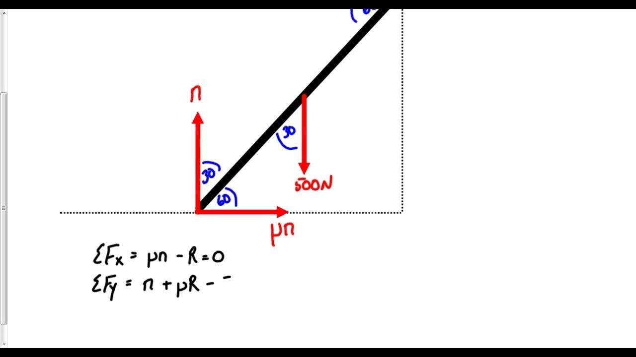Physics Statics Ladder Wall Has Friction Youtube