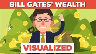 Bill Gates' Wealth Visualized & 1,000,000 Subscriber Announcement thumbnail