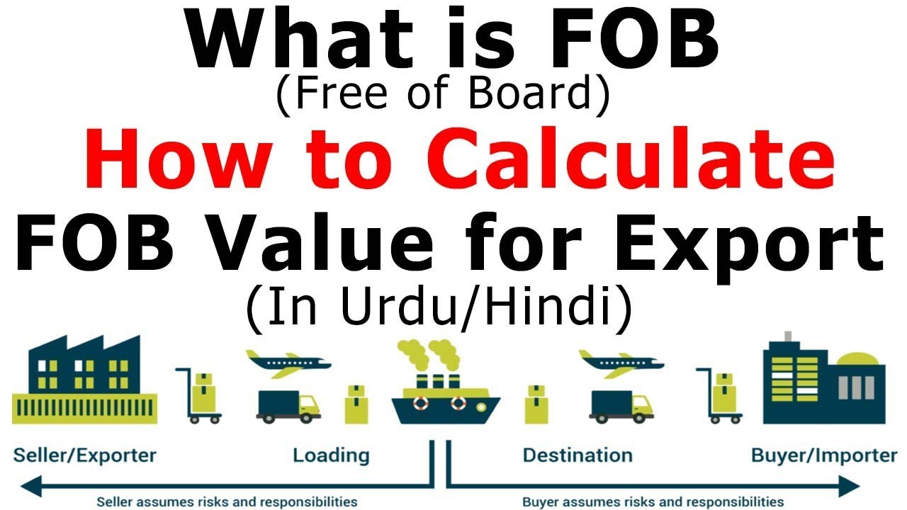 Download What Is FOB Price, How To Calculate FOB Value For Export (Complete Details in URDU)