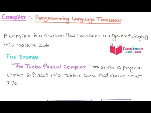 What Is Compiler In Programming Languages Ins HINDI | Compiler In