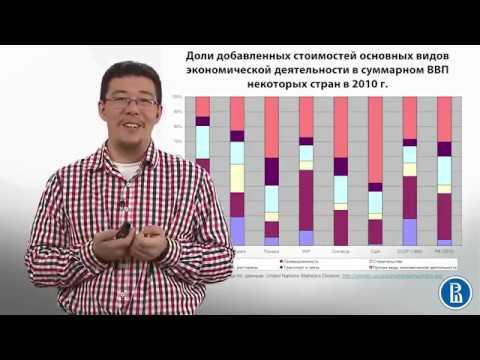 Как можно определить и измерить валовой внутренний продукт