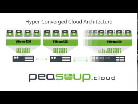 PeaSoup hyper-converged cloud architecture