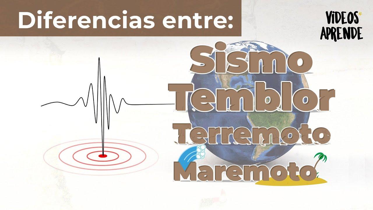 Concepto de Sismo, Temblor, Terremoto y Maremoto - Videos Aprende