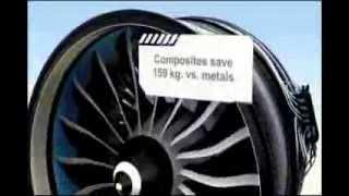 Fonctionnement d'un turboréacteur  GEnx