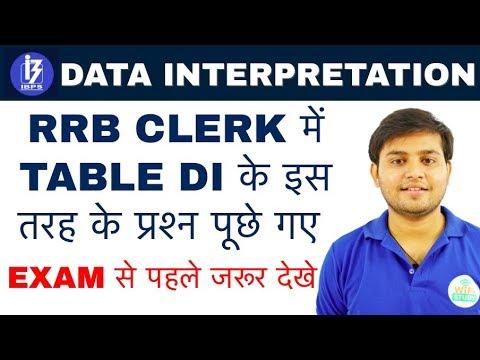 RRB CLERK 2017| DATA INTERPRETATION के इस तरह के QUESTIONS  आसानी से SOLVE  करे