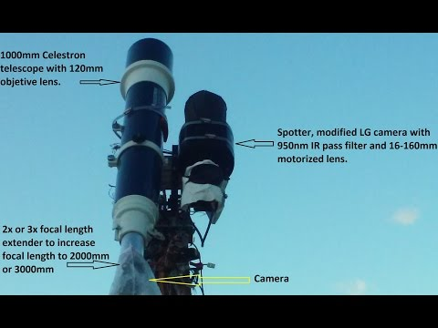 Dual Optical system updated and tested with several cameras.
