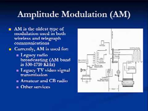 Module 6 Telecommunications Signaling and Switchiing -- Part 1 of 3