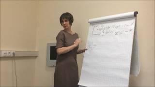 астигматизм. Мини-лекция Ирины Шевич