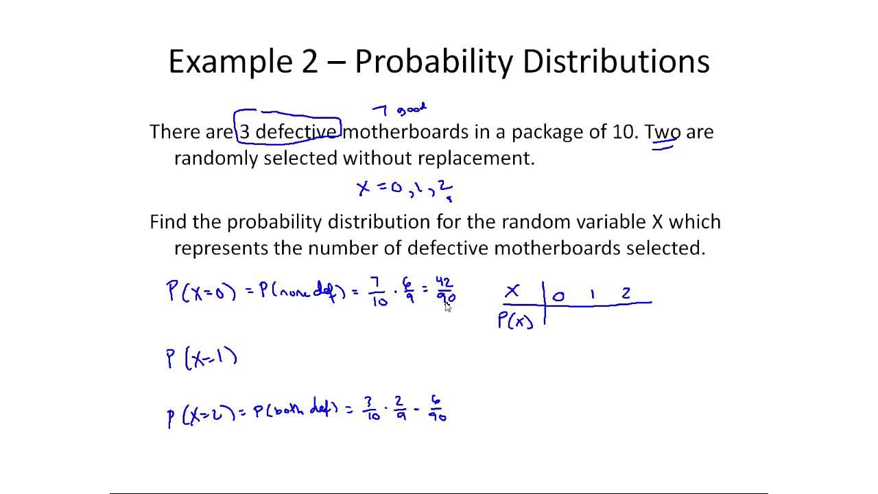 probability theory and random variable 1 probability theory herewesummarizesomeoftheprobabilitytheoryweneed ifthisistotallyunfamiliartoyou,youshould lookatoneofthesourcesgiveninthereadings.