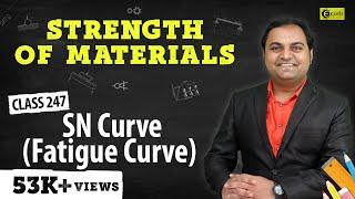 La Courbe SN (Fatigue de la Courbe) - Théories de l'Élastique de l'Échec - Résistance des Matériaux