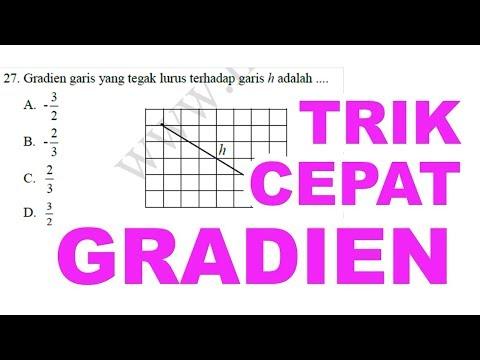 cara-menentukan-gradien---prediksi-unbk-matematika-smp-2019