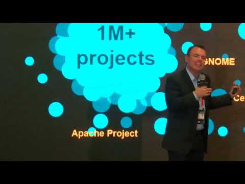 Enterprise IT, Open Source, and the Alibaba Cloud