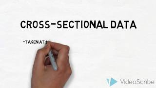 2.1 - Cross Sectional vs Time Series Data