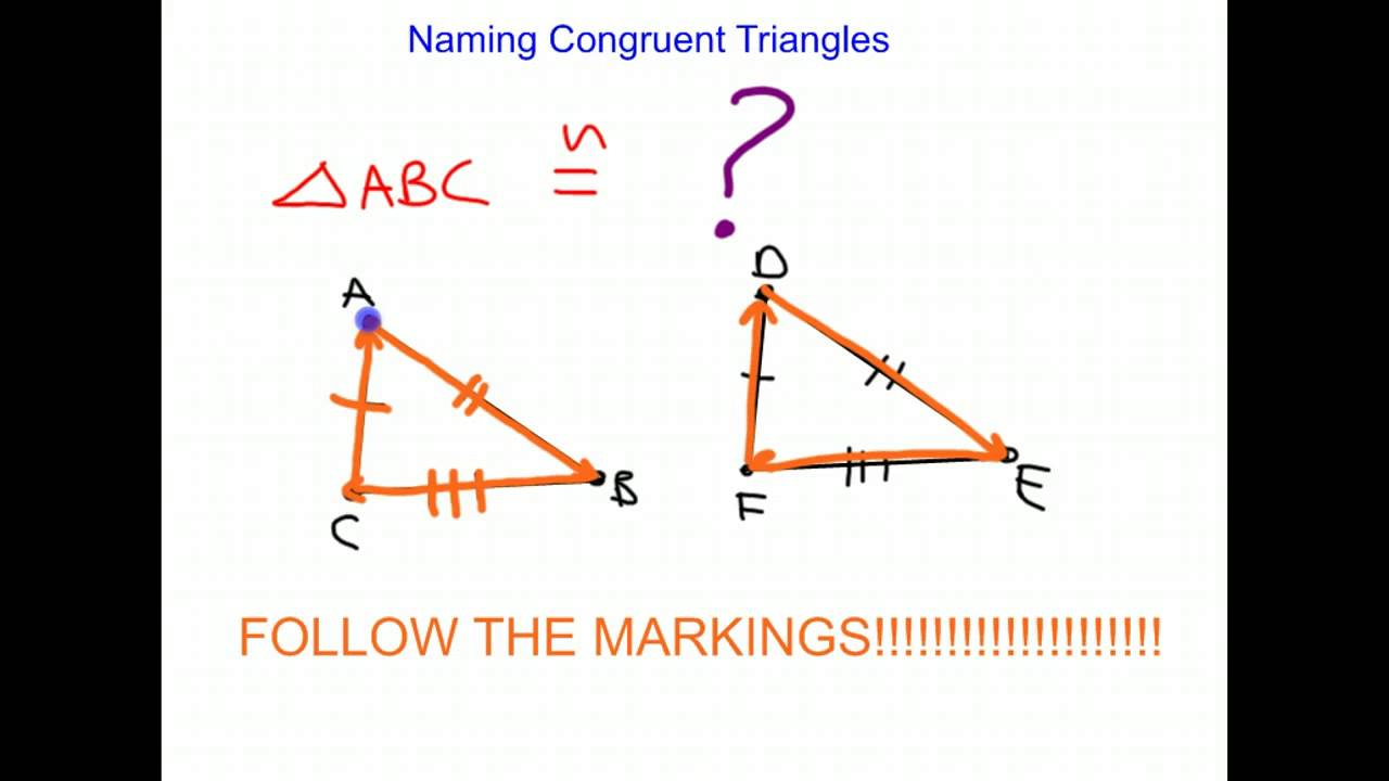 Naming Congruent Triangles
