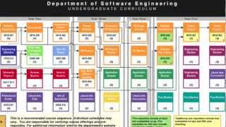 What Is Software Engineering Anyway?