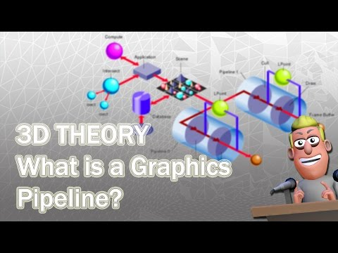 What is a Graphics Pipeline? Featuring DirectX 11