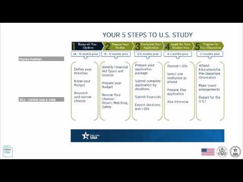 Discover American Education: Your 5 Steps to U.S. Study