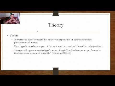 Theory vs. Ideology