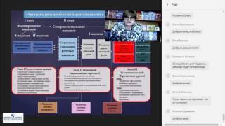 Блог ученических проектов как средство достижения образовательных результатов нового ФГОС