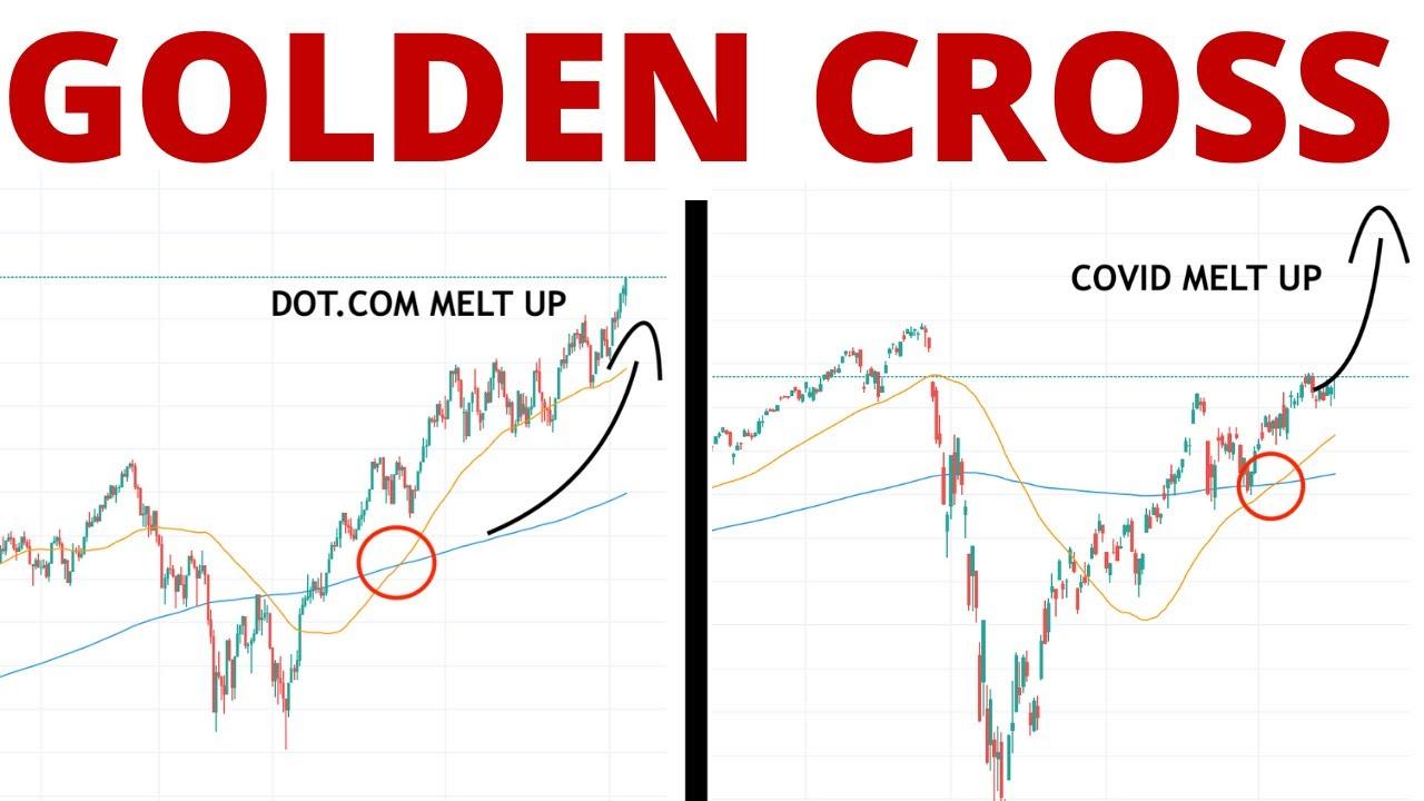 SP500 GOLDEN CROSS | Parabolic Moves Ahead