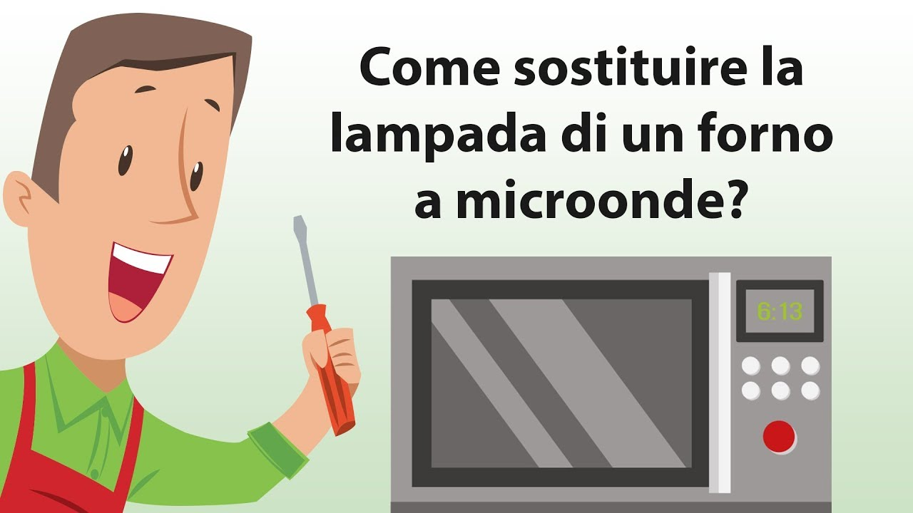Come Inserire il Microonde in Cucina? 11 Idee | homify ...