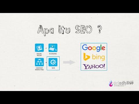 Mengenal Basic SEO - Search Engine Optimization