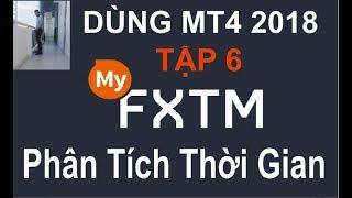 ForexTime(FXTM) 2018,TẬP 6, phân tích thời gian trên MT4,cách dùng MT4 chi tiết, và công dụng của