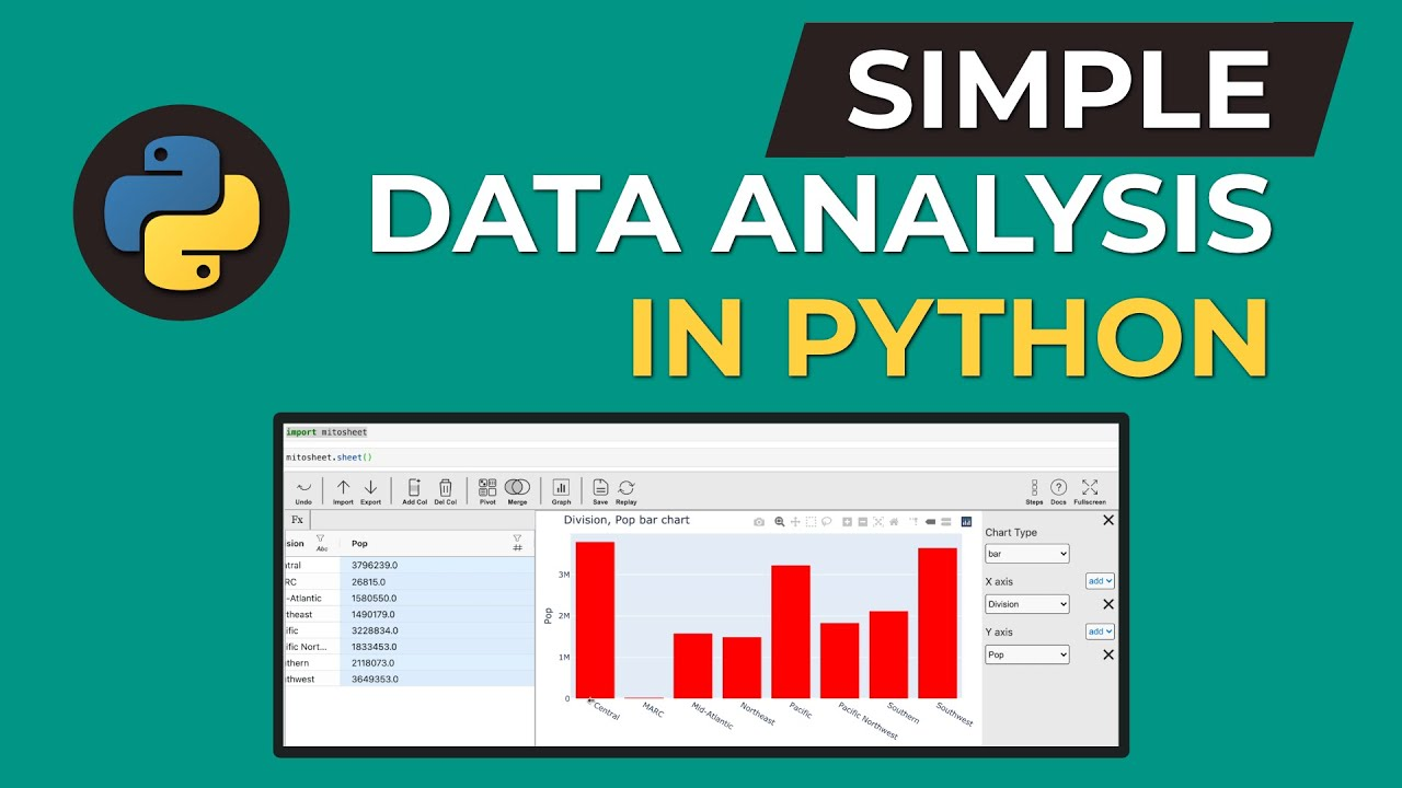 Simple Data Analysis & Exploration In Python With Mito