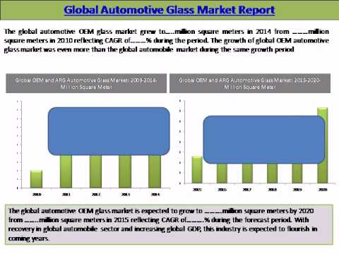 Global Automotive Glass Market: Trends and Opportunities (2015-2020) – New Report by Daedal Research