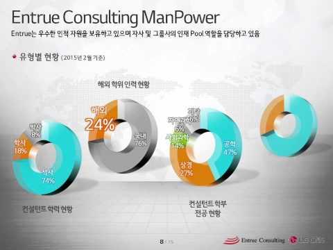 LG CNS Entrue Consulting 소개