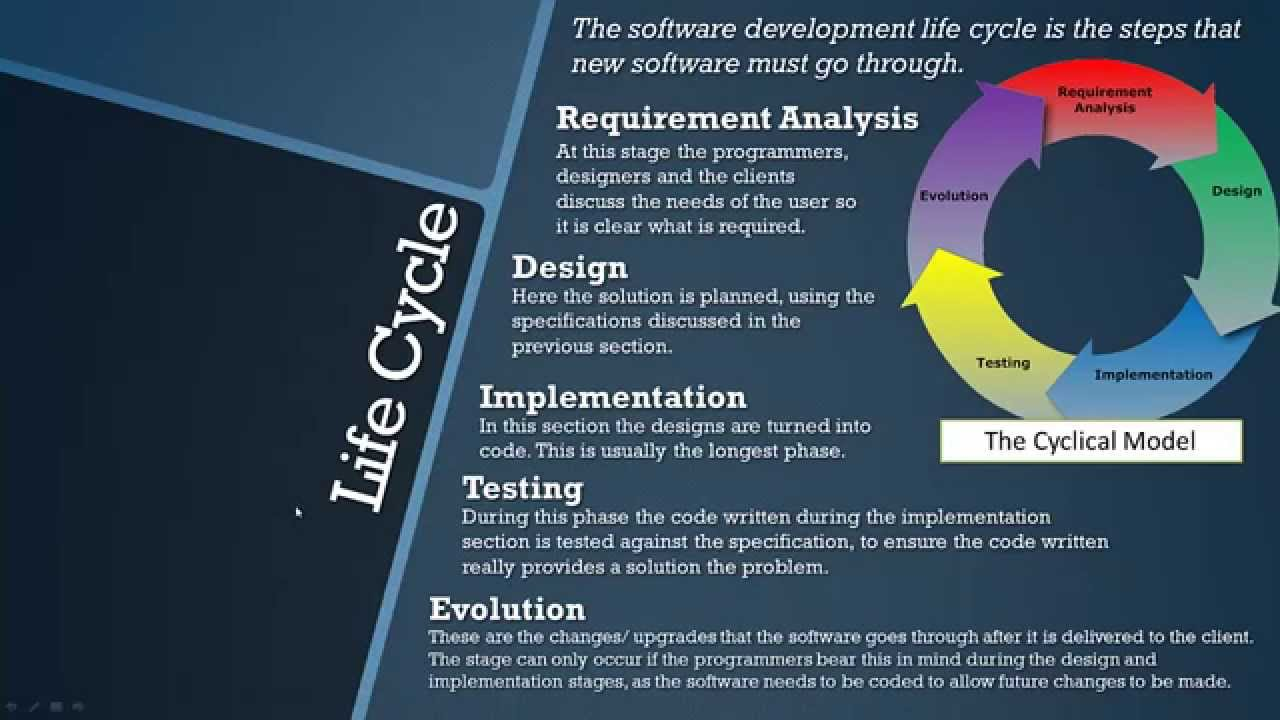 Aqa Gcse Computer Science Software Development Life Cycle