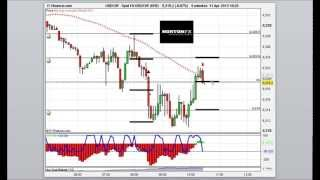 Day trading 5m Forex scalping Cable GBP/USD EUR/USD UDY/JPY EUR/JPY GBP/JPY